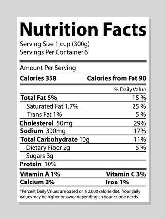 Nutrition Facts Banner Bright Vector Illustration