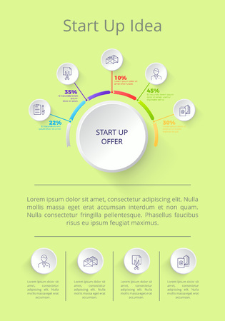 Start up idea poster with explanatory text sample and incons of businessman, paper and pen, letter and scissors vector illustration Ilustrace
