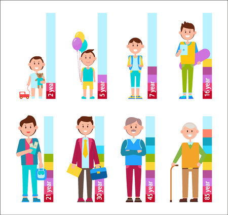 Male Evolution and Growth Vector Illustration design.