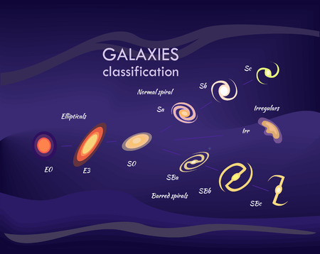 Galaxies and Information, Vector Illustration