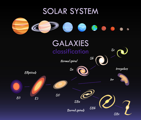 Solar System and Galaxies Vector Illustration 向量圖像