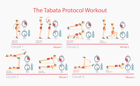 Tabata protocol workout poster with tabata exercises, timers and bottles with water, circuits and workout set vector illustration isolated on white Иллюстрация