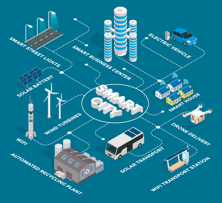 Smart City with Residential and Industrial Areas Stockfoto
