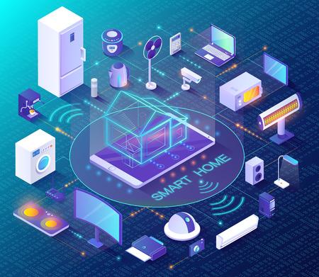 Smart Home, über WiFi gesteuerte Elektrogeräte. Kühlschrank und Ventilator, Laptop und Mikrowelle, Heizung und Fernseher, Waschmaschinenvektorillustration