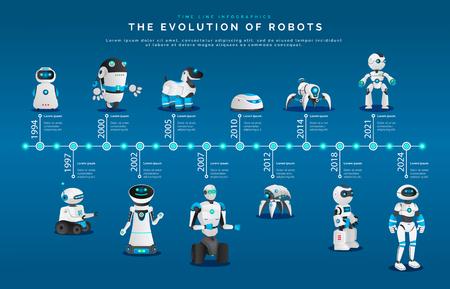 Evolución de robots, androides modernos y vector humanoides. Ilustración de vector