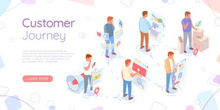 Ekran z wektorem znaku wideo, strona internetowa podróży klienta z tekstem i przyciskami. Media społecznościowe, zaangażowanie w marketing i monitor infografiki handlowej