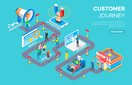 Customer journey vector, road leading through promotion and attraction, search and review, decision and shop, website with information of clients Ilustração