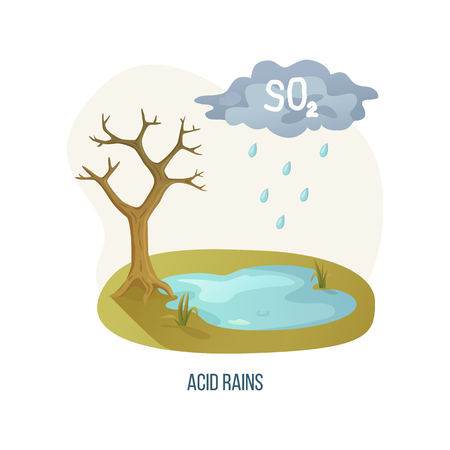 Acid rains vector, environmental problem on planet, tree with cloud with inscription co2, gas emissions, saving earth, lake with dangerous liquid. Concept for Earth day