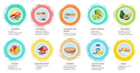 Healthy menu poster with useful information. Set of healthy menu. Vitamins, structure of food. Salmon, legumes and beans, leafy greens, avocado, fruits, lean red meat, quinoa, low fat milk products