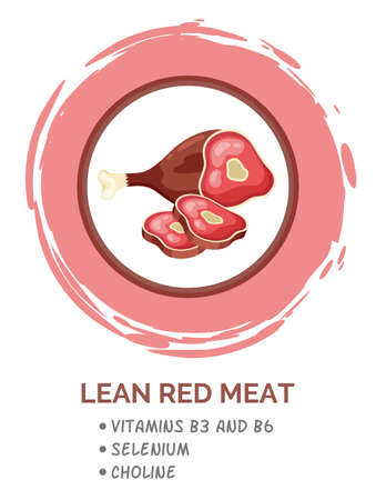 Presentation template of lean red meat. Information banner about the benefits of red meat and content of useful substances and vitamins in it. Piece of meat on the bone and steaks in a round frame