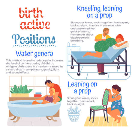 Birth positions for pregnant woman, comfortable posture for birthing, technique for childbirth, useful posters, banners with information, birthing in water in bath, kneeling, leaning on prop, pose 矢量图像