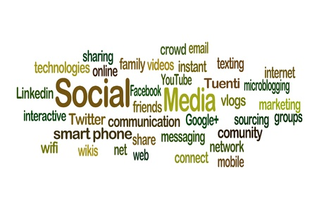 Social Media Word Cloud in Horizontal photo