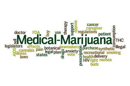 医療マリファナの単語雲ホワイト