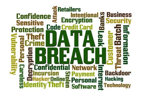 incursion: Data Breach Word Cloud avec fond blanc