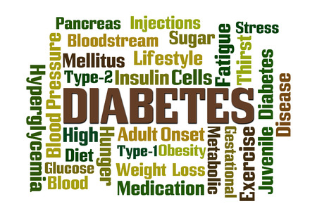 gestational: Diabetes word cloud on white
