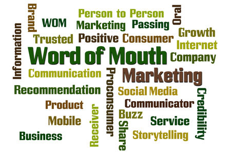 Word of Mouth marketing word cloud on white background photo