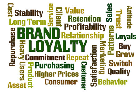 Brand Loyalty word cloud on white background Stock Photo