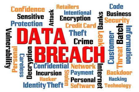 incursion: Data Breach Word Cloud avec un fond blanc