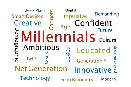 Millennials word cloud on white background