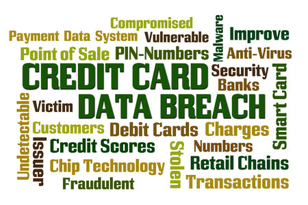 Credit Card Data Breach word cloud on white background