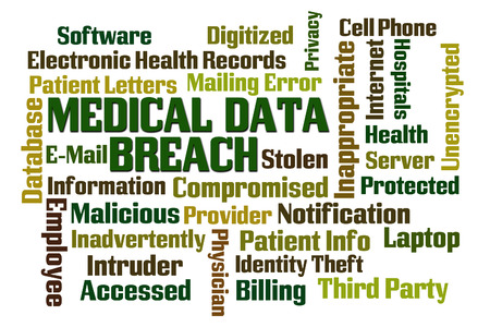 compromised: Medical Data Breach word cloud on white background