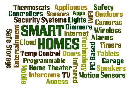 cloud based: Smart Homes word cloud on white background Stock Photo