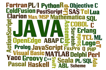 Java word cloud on white background