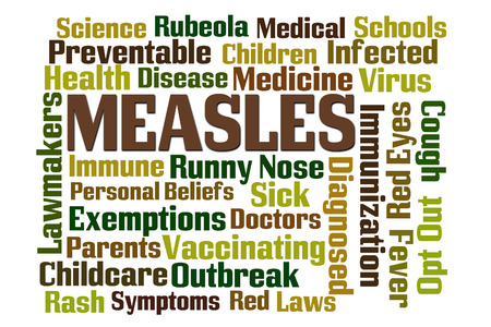exemptions: Measles word cloud on white background