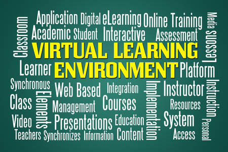 assessment system: Virtual Learning Environment word cloud on green blackboard Stock Photo