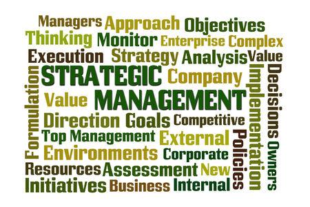 initiatives: Strategic Management word cloud on white background