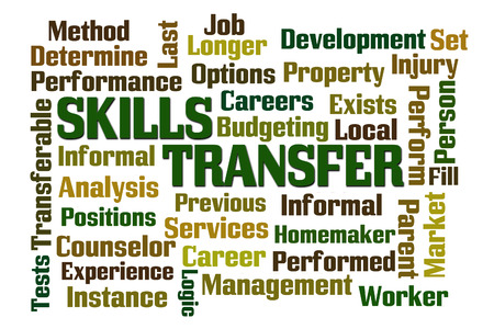 transferable: Skills Transferword cloud on white background