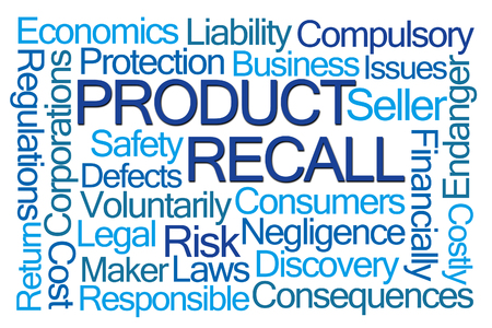recall: Product Recall Word Cloud on White Background