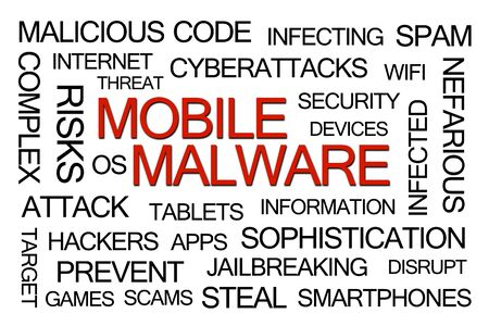 disrupt: Mobile Malware Word Cloud on White Background