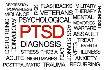 PTSD Word Cloud on White Background
