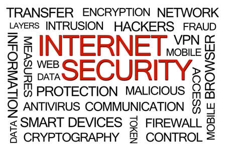 control fraud: Internet Security Word Cloud on White Background
