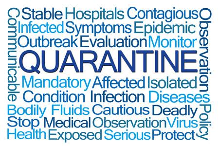 quarantine: Quarantine Word Cloud on White Background