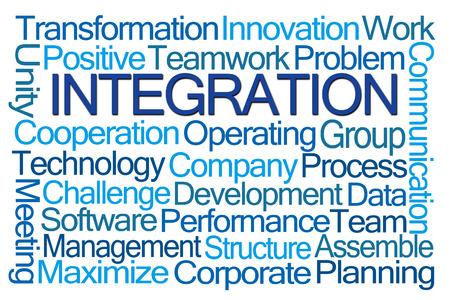Integratie Word Cloud op een witte achtergrond
