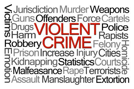 Violent Crime Word Cloud on White Background