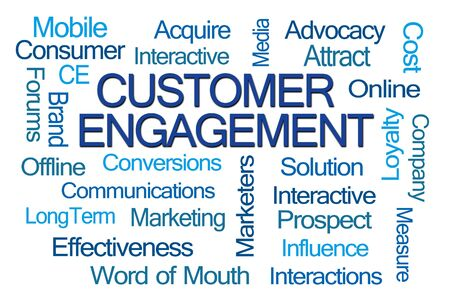 marketers: Customer Engagement Word Cloud on White Background