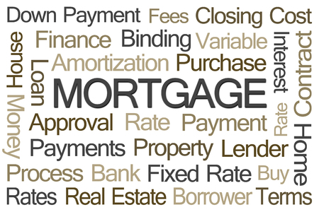 variable rate: Mortgage Word Cloud on White Background