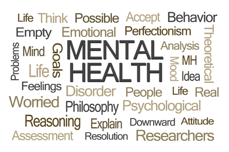theoretical: Mental Health Word Cloud on White Background