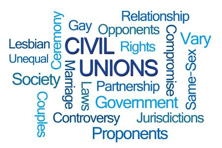 societies: Civil Unions Word Cloud on White Background Stock Photo