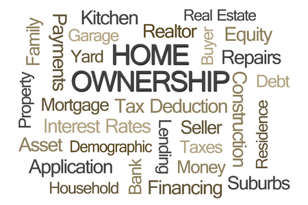household money: Home Ownership Word Cloud on White Background