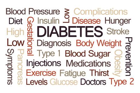 gestational: Diabetes Word Cloud on Light Brown Background