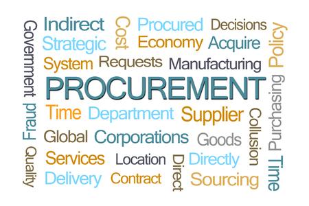 procurement: Procurement Word Cloud on White Background