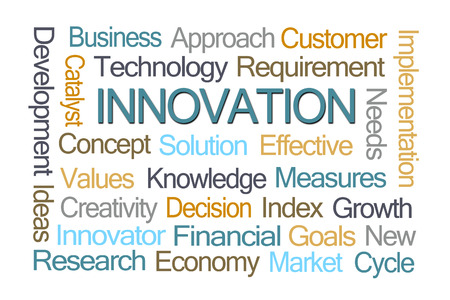innovation word: Innovation Word Cloud on White Background