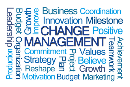 Change Management Word Cloud on White Background Imagens