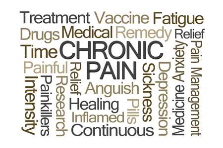 excruciating: Chronic Pain Word Cloud on White Background Stock Photo