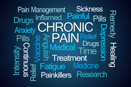 Pain Management: Chronic Pain Word Cloud on White Background Stock Photo