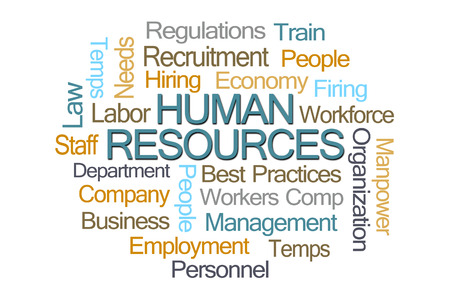 Human Resources Word Cloud on White Background